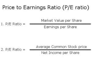 price-to-earnings-ratio-formula-business-broker-valuation-appraisal-assets-earnings-profitability